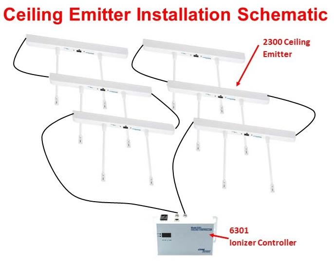 Ceiling Ionizer Schematic