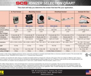 SCS Ionizer-Selection-Chart-1