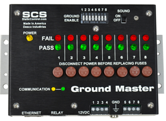 770060 Ground Master