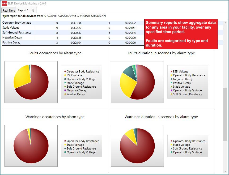 Software-Summary-ReportingA