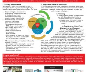 SCS SMP_4Steps Implementation Plan-1