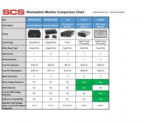SCS_WorkstationMonitorComparisonChart-1
